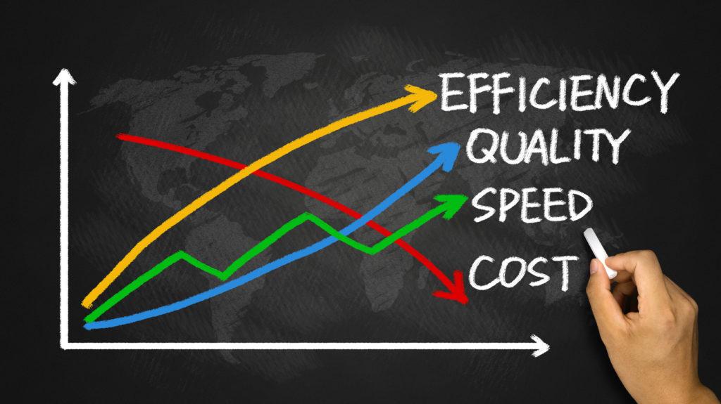 Laatu, nopeus, kustannukset